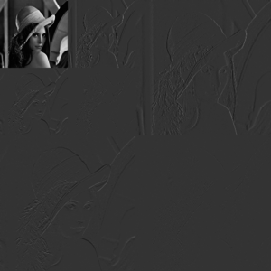 Haar wavelet - Image: Lenna Haar Decomposition 2 iterations