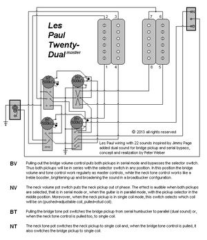 Guitar wiring - A diagram showing a wiring modification for a Les Paul or a similar electric guitar with two humbuckers. Wiring schemes using four push-pull pots for additional pickup combinations were made popular by Led Zeppelin guitarist Jimmy Page and later produced as a signature model by Gibson. The modification shown in this diagram is an evolution of the original concept combining coil splitting, phase cancellation and parallel/series switching for a total of 22 different pickup combinations.
