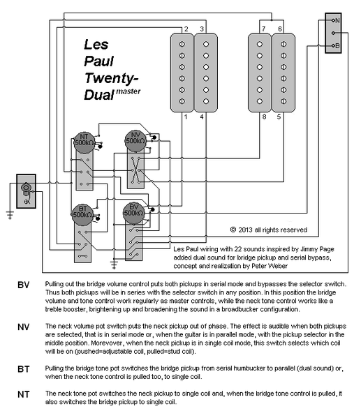 file:lespaul-twentydual.png - wikimedia commons guitar wiring diagrams explained