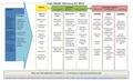 Logic Model Advocacy EU 2015 final.pdf