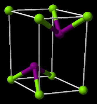 Magnesium iodide - Image: Magnesium iodide unit cell 3D balls