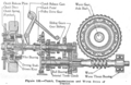 Manly 1919 Fig 135 Fordson clutch trans rear.png
