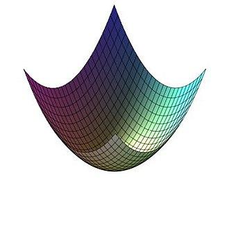 Maple (software) - Image: Maple 163DPlot