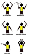 Marshaller signals.png