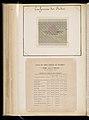 Master Weaver's Thesis Book, Systeme de la Mecanique a la Jacquard, 1848 (CH 18556803-29).jpg