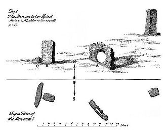 Mên-an-Tol - Drawing and plan by W. Borlase, 1769