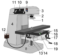 Milling machine (Vertical, Manual) NT.PNG