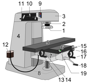Spindle (tool) - Image: Milling machine (Vertical, Manual) NT