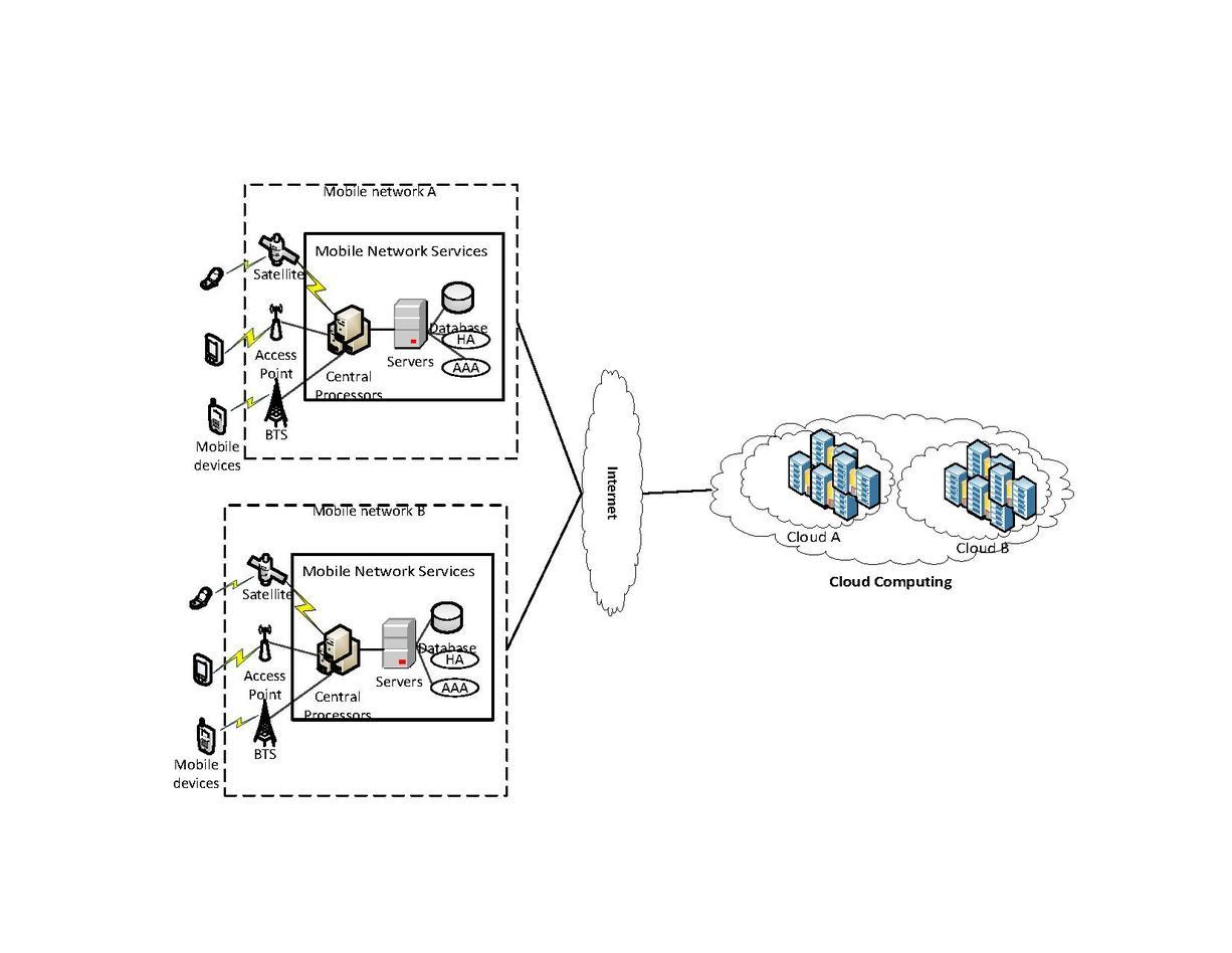 Pdf For Mobile Computing