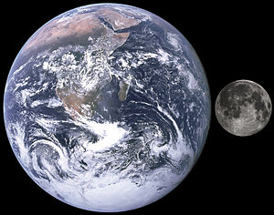 Natural satellite - Size comparison of Earth and the Moon
