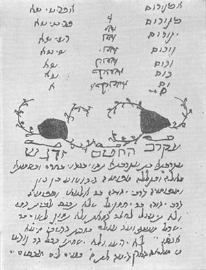 History of the Jews in Morocco - Kabbalistic charm against scorpions from Morocco.