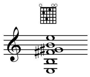 Mu chord - Image: Mu chord on E