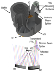 NASA space telescope SPHEREx MIDEX raytrace.png