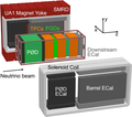 ND280 detector scheme.png