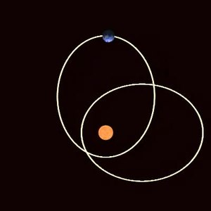 Fichier: Orbite tournante de Newton e0.6 precession.ogv