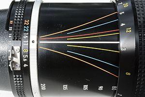 Nikon F 80-200mm lens - Image: Nikon 80 200 DOF colors close