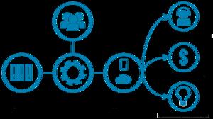 Open API - Open API Business Chart