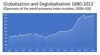 Deglobalization - The graph shows two periods of deglobalization (1930s and 2010s) alongs side the trend increase inglobalization since 1880