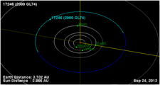 Orbit of (17246) 2000 GL74.png