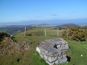Mochdre, Conwy - Image: Orientation table at The View, Mochdre geograph.org.uk 2863096