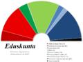 Parlement-finlande-2007.png