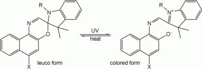 Color Glass Composition Infrasil Ir Vitreosil