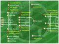 Plantel de Ayacucho Futbol Club (1).png