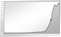 Population Statistics Kornwestheim.png