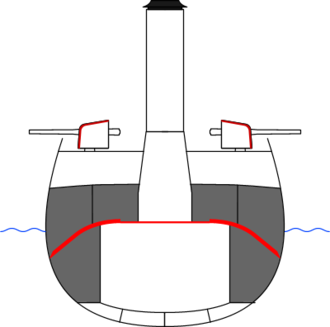 Protected cruiser - A schematic section of a protected cruiser illustrating the protection scheme. Red lines are the armoured deck and gun shield and grey areas are the protective coal bunkers. Note the deck thickest on the slopes, the upper coal bunker divided longitudinally to allow the outer layer of coal to be maintained while the inner bunker is emptied, and the watertight double-bottom.