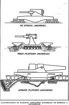 هدية لمنتدانا مدفعية السكك الحديدية 220px-RRArtilleryAnchorages