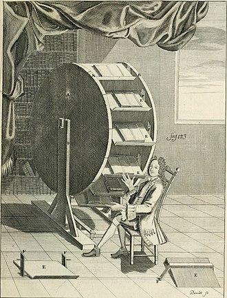 Nicolas Grollier de Servière - Grollier's reading wheel