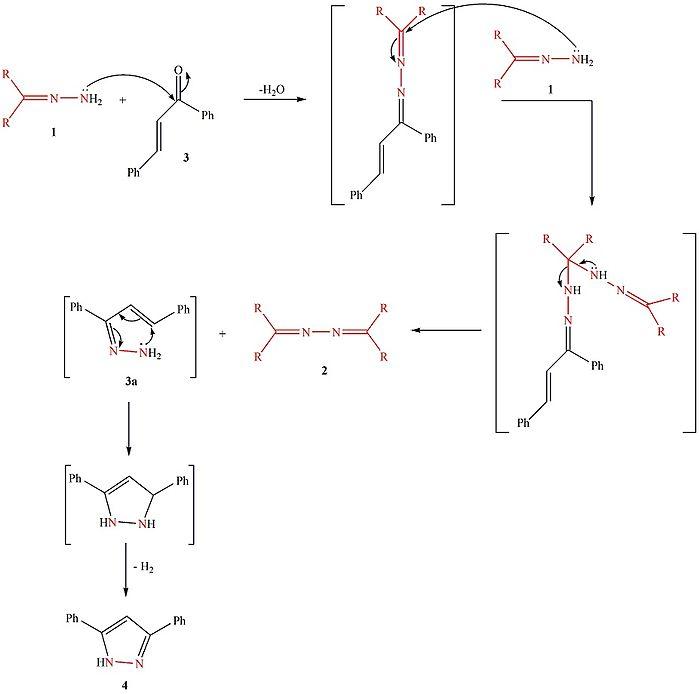 Lasri condensation mechanism