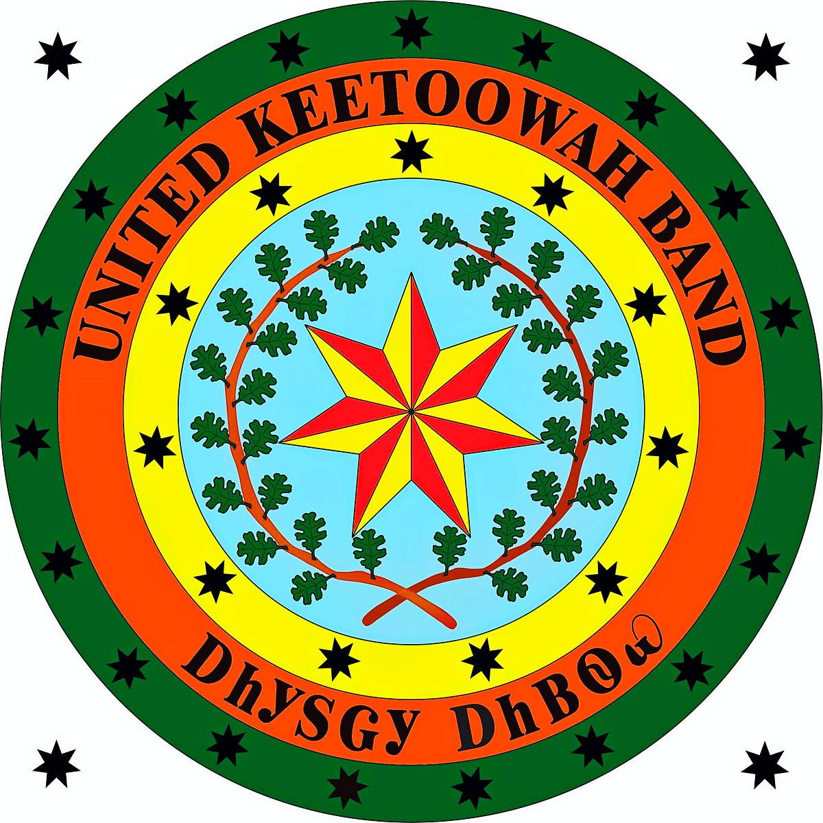 United Keetoowah Band of Cherokee Indians - Wikipedia