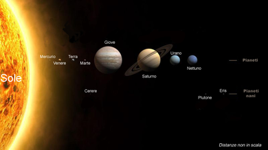 Il sistema solare.