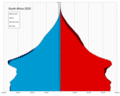 South Africa single age population pyramid 2020.png