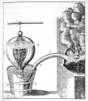 Pneumatic chemistry - The pneumatic trough, invented by Hales in the 1700s. This was the initial model, used for collection of airs by combustion.