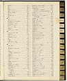 Table de chiffrement de la guerre franco-prussienne de 1870, évoquant une série de mots classés par ordre alphabétique, - Archives Nationales - F-90-11676 - (1).jpg