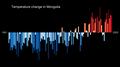Temperature Bar Chart Asia-Mongolia--1901-2020--2021-07-13.png