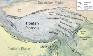 Altyn Tagh fault - Major fault zones around the Tibetan Plateau showing location of the Altyn Tagh Fault
