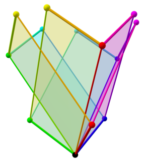 Tree of weak orderings in concertina cube 564.png