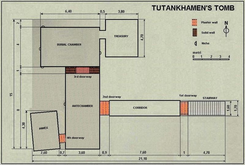ملف:Tutankhamen tomb layout.jpg
