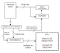 UC microprogramada generica.PNG
