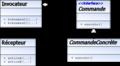 UML DP Commande.png
