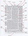 Układ strony Talmudu.jpg