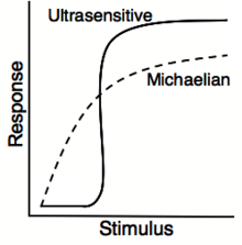 meaurement of thresold stimulus We examined the current stimulus threshold in rats with the neurometer, a device used clinically for measuring perception and pain thresholds although many studies have indicated the usefulness .