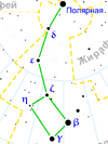 Ursa Minor constellation map ru lite crop.png