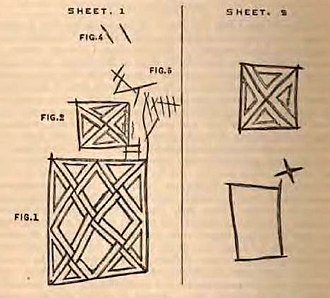 Knockmore - Celtic inscriptions in Gillie's Hole, as illustrated by Wakeman (1870).