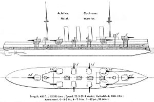 Action of 16 March 1917 - Right elevation and plan view from Brassey's Naval Annual of the Warrior class; the shaded areas show armour.