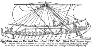 Ancient navies and vessels - Drawing of Ancient Egyptian ship with a sail.