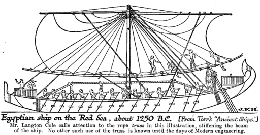 Wells egyptian ship red sea